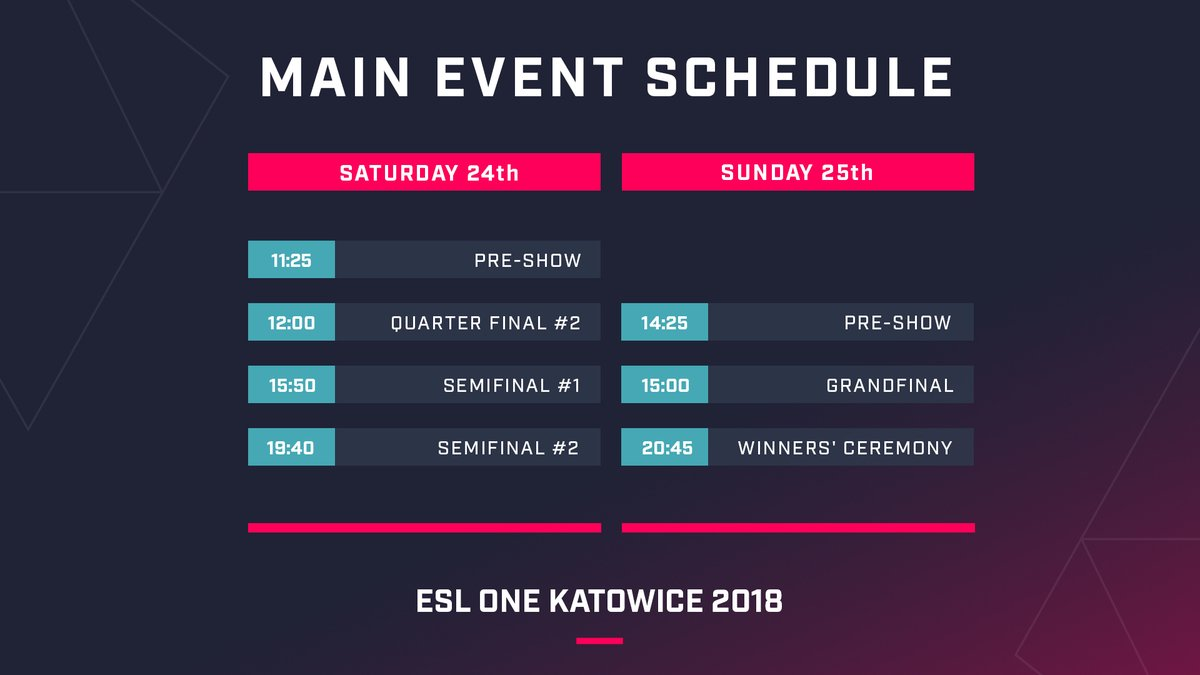 ESL One Katowice Schedule